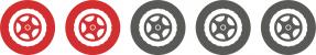 valutazione_gomme_sacconblog.it_2@300x
